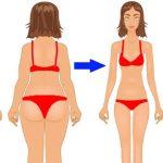 12 טריקים פשוטים וקלים מאוד להורדה במשקל