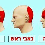 כך תיפטרו מכאבי ראש תוך 5 דקות בלי לצרוך כדורים