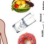 5 דברים שאתם צריכים להימנע מהם, אם אתם רוצים שהגוף שלכם יהיה בסיסי (אלקלי)