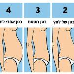5 סוגי שומן בבטן והדרכים היעילות להוריד אותם