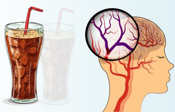 על פי מחקרים – משקאות הדיאט מעלים את הסיכון לשבץ ודמנציה