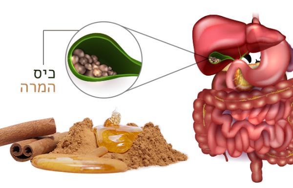 20 תכונות המרפא של קינמון ודבש