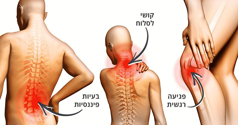 9 סוגי כאב פסיכוסומטיים הקשורים ישירות למתח נפשי