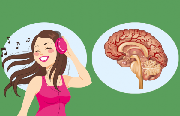 מוזיקה – 10 היתרונות הבריאותיים המדהימים והעיקריים, של האזנה למוזיקה